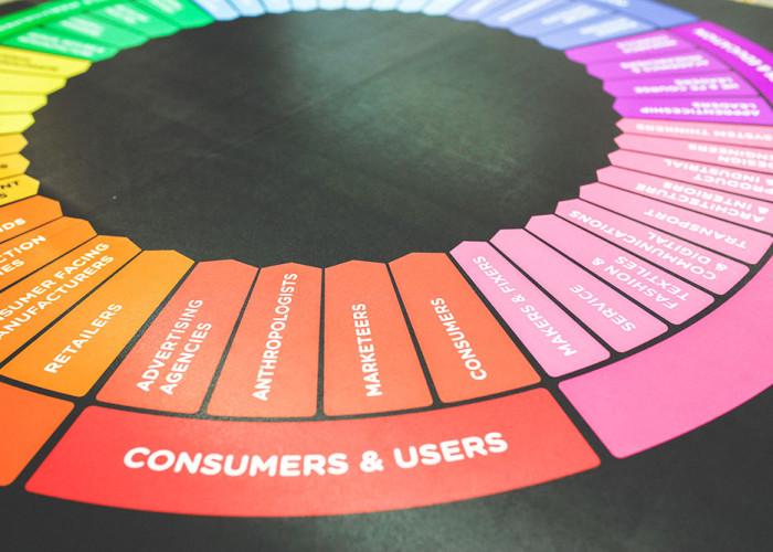 Top Retail Consumer Trends